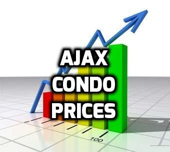 A Year in Review, 2018 Ajax Condo Prices