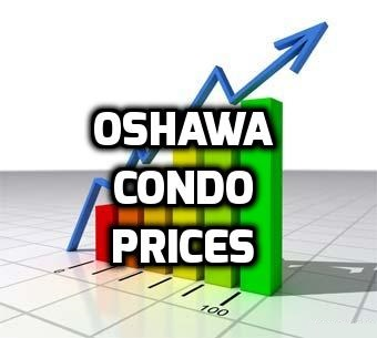 A Year in Review, 2018 Oshawa Condo Prices