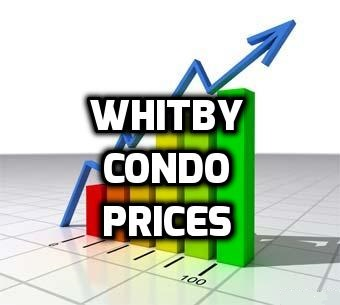 A Year in Review, 2018 Whitby Condo Prices